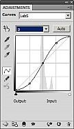 LabS.jpg: 216x373, 35k (2011-08-06, 21:43)