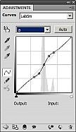 LabSm.jpg: 216x373, 35k (2011-08-06, 21:43)
